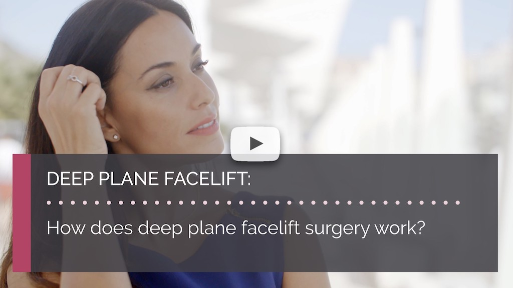 How does a deep plane facelift surgery work british face clinic london mrinal supriya