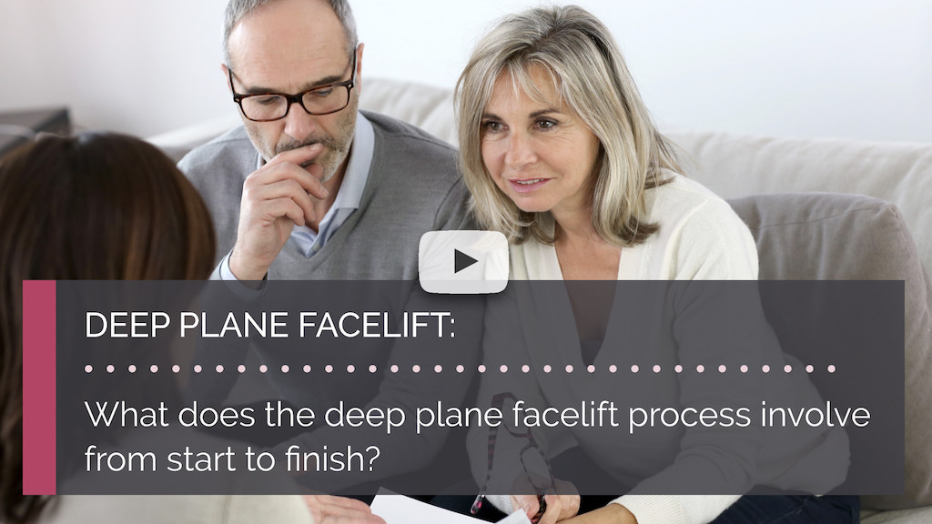 What does the deep plane facelift process involve from start to finish british face clinic mrinal supriya london